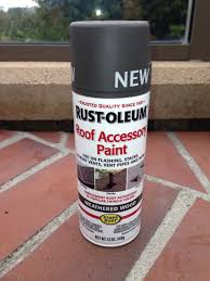 Rust Oleum Decorative Concrete Coating Sunset by Rust Oleum Track Paint Model Railroad Hobbyist Magazine Having