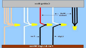 Hunter Ceiling Fan Wiring Schematic by Ceiling Fans With Lights Installing Fan Wiring Diagram U2014 Home