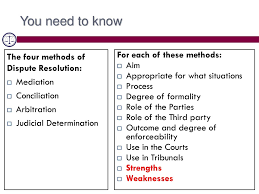 100 Resolution 4 Topic Evaluating Methods Of Dispute Ppt Download