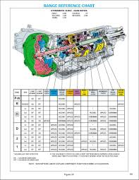 100 Chevy Truck Vin Decoder Chart Pin By Angela Schmid On Mechanics Corner Pinterest Cars S