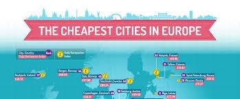 les cuisines equipees les moins cheres infographie les villes les moins ch res d 39 europe of les