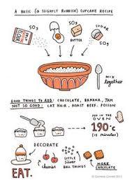 Cute Cupcake Recipe Drawing