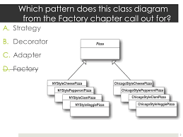 Decorator Pattern Class Diagram by Façade And The Dp Wrap Up 1 Which Pattern Does This Class Diagram