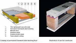vi techniques de renforcement et de modification des planchers en