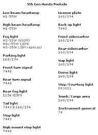 light bulb sizes extremeprelude