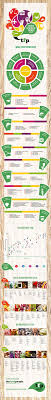 Food Trends Predictions For 2016-2017 | Pinterest | Food Trends ... Appetite For Food Truck Cuisine Trends Upward 2017 Year In Review Top Design Travel Lori Dennis 9 Best Food For Images On Pinterest Trends Available The Fall Shopkins Fair Will Give Your Create An Awesome Twitter Profile Your Theemaksalebtyricefarmerafoodtrucklobbyistand Trucks San Antonio Book Festival Three Emerging And Beverage You Need To Know About The Business Report Trucks Motor Into The Mainstream1 Nation Tracking Trend Treehouse Newsletter June