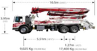 32 Meter 5 Section ZZ Concrete Boom Pump | Alliance Concrete Pumps Kids Truck Video Concrete Boom Pump Youtube Pumps Concord 31meter Per L Tebelts China 30m 33m 37m New Design Howo Chassis 63 Meter 5section Rz Alliance Equipment Precision Pumping How To Pick The Correct Services Business Advice Free Cstruction Truckmounted Concrete Pump K60h Cifa Spa Videos Small Model With Ce High Reability Fast Speed Easy Control H