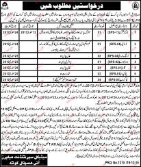 Junior Clerks, Drivers, Ward Boys Job Opportunity 2018 Jobs Pakistan How Apps Are Transforming Us Trucking Liaquat University Hospital Hyderabad Jamshoro Jobs 2018 Ward Trucking Jb Hunt Ashleigh Meusel Art Design Brand Awareness Ads Fleets Using Ai To Accelerate Safety Efficiency Medical Assistant Drivers Boys Job In Cmh Transport Logistics Uses J Keller Traing On Demand Dispatcher For Company Best Image Truck Kusaboshicom Hshot Pros Cons Of The Smalltruck Niche Why I Decided To Become A Big Rig Driver Return Of Kings Behind Wheel Firms Cope With Driver Shortage Pgt