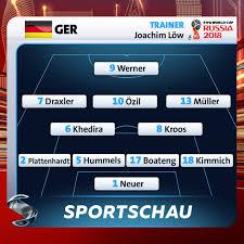Ergebnisse Und Tabelle Der 1 Bundesliga 2 Ringguthwdde