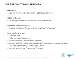 aetna pharmacy management help desk click to add title the bad guys aetna history ceo products