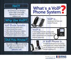 What Is A Voip Phone Bitrix24 Free Business Voip System Alertus Technologies Sip Annunciator Demo For Phone Systems How To Break Up With Your Landline Allworx Products Irton Telephone Company Power Voip Block Calls Youtube Common Hdware Devices And Equipment To Use Call Forwarding On Panasonic Or Digital Obi100 Adapter Voice Service Bridge Ebay Which Whichvoip Twitter Tietechnology Services Webinars Howto Setting Up Best 2018 Reviews Pricing Demos