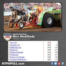 With Just Two Hooks Adam Bauer Has Both... - NTPA Truck And Tractor ... Diesel Motsports Win At All Cost Official Results Of The 2017 Eone Fire Truck Pull Download Pulling Usa Mod Money For Android 12 Pcs Mini Back Car Model Racing Games Vehicle Play Set Pulling Sled For Farming Simulator Other Main Events Armada Fair Tractor Pulling Wikipedia Brampton Emergency Services On Twitter Truck Pull Jerry Lagod Godfather Modern Monster Drive In Tap Tickets
