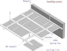 Suspended Ceiling Tiles 2x4 by Installing Ceiling Tiles Exposed Ductwork Can Detract From The