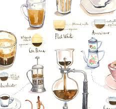 Types Of Coffee Art Print