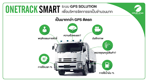 Onetrack SMART GPS GPS Solutions Car Mount Solution-Onelink ... Gps Truck Tracking Fleet Car Camera Systems Safety Track Banner 1 China Tracker Manufacturer Vehicle Amazoncom Teletype 530060 Worldnav 5300 Highresolution 5 Sumrtime Roi Benefits For Truckers Part 2 Magellan Roadmate 9055 7inch Bluetooth Portable Navigator With 9android Dvr Tablet Navigation Night Vision Ielligent Rand Mcnally And Routing For Commercial Trucking Return Load Service Marketplace Transporter Commercial System Youtube Mobile Phone Tk 103b Realtime On Trucking Industry News 2013 Innovations The Modern Trucker
