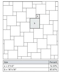 3 tile pattern for our kitchen floor 3 tile patterns for floors