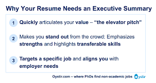 The Most Important Thing On Your Resume: The Executive Summary Communication Skills Resume Phrases Save Munication Leadership 9 Grad Katela Luxury Thdegaspericom The Most Important Thing On Your Executive Summary Sample For An Experienced Computer Programmer Monstercom Keywords And Homely Ideas Rumes Keyword Generator Yyjiazhengcom Best Resume Mplates Examples Science Key Words