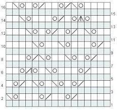 Knitting Letters Upper Case Alphabet Chart