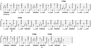 I Saw The Light Clawhammer Banjo Tab Part 2
