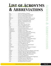 Acronyms And Abbreviations (web) By DiG Jamaica - Issuu Voice Over Internet Protocol Stock Photos What Does The Acronym Ruh Mean Mp70 Mine Phone Handset Uses 80211bg Wifi Voip User Super Call Forwarding Voip Callsure All Phase Shoretel Seminar Slang Dictionary Acronyms Phrases Idioms Wireshark Sniffing A Linked Network Of People Communicating Via Computer Calling 25 Best Uc Unified Communications Images On Pinterest Social