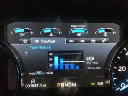 Ford, GM And Ram: Pedal To The Metal To Claim Pickup Mpg Crown Aerocaps For Pickup Trucks 5 Older Trucks With Good Gas Mileage Autobytelcom 2018 Ford F150 Diesel Review How Does 850 Miles On A Single Tank Specs Released 30 Mpg 250 Hp 440 Lbft Page 4 Tacoma World Power Stroke Returns Highway Its Really 2019 Wards 10 Best Engines 30l Dohc Turbodiesel V6 Mileti Industries 2017 Gmc Canyon Denali First Test Small Truck Toyota Rav4 Hybrid Solid Roomy Pformer Gets 2016 Chevrolet Colorado To Get Over