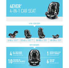 4Ever® 4-in-1 Convertible Car Seat | Gracobaby.com Graco Ready2dine 2 In 1 Highchair Darla On Popscreen Blossom Fisher Price Best 4 High Chairs Reviews For Amazoncom Swiftfold High Chair Briar Baby Dlx 4in1 Seating System Paris Costway 3 Convertible Play Table Seat Top Products From Babies R Us 10 Chairs Of 2019 Moms Choice Aw2k Ingenuity Trio 3in1 Ridgedale Walmartcom Elite Braden 6in1 Taylor Bed Bath Beyond Diy Mommy 2table 6n1 Assembly Fianc Does My