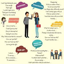Expressions For Agreeing And Disagreeing In English English