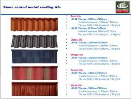 metal roof tile steel roofing sheet lightweight roofing materials