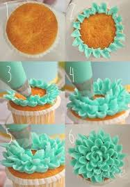 Perfekt Best 25 Cupcakes Decorating Ideas On Pinterest