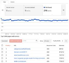 Webmaster by How To Improve Your Website With Google Webmaster Tools