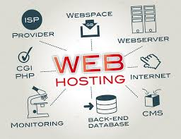 Cheap Web Hosting Sites E A E A - Windows 10 Find The Best Host For Your Wordpress Site In 2017 Themeum List Of Best Hosting Sites Wordpress Blog Plan Buisiness Hosthubs Responsive Whmcs Web Domain Technology Site 20 Themes With Integration 2018 Top Blogs 2016 Inmotion Onion On Hidden With Vps Youtube Top 10 Free Comparison Reviews Part 2 Paid Corn Job Sitesmaking 5 Unlimited Space And Customized C Multiple Web Hosting A Single Plan