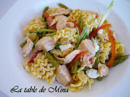 salade de pâtes au thon et légumes la table de mina