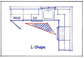 L Shaped Kitchen Floor Plans Back To How Design An Layouts