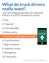 100 Truck Weigh Stations Drivewyze Survey Spotlights Value Of Station Bypass For Driver