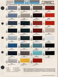 Jeep Color Code - Jeep Cherokee Forum Best 2019 Dodge Truck Colors Overview And Price Car Review Ram 2017 Charger Dodge Truck Colors New 2018 Prices Cars Reviews Release Camp Wagon Original 1965 Vintage Color By Vintageadorama 1959 Dupont Sherman Williams Paint Chips 1960 Dart 1996 Black 3500 St Regular Cab Chassis Dump Ram 1500 Exterior Options Nissan Frontier Color Options 2015 Awesome Just Arrived Is Western Brown