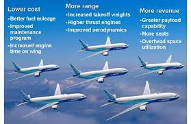 boeing 777 extended range top of its