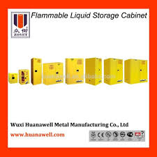 Flammable Liquid Storage Cabinet Requirements by Safe T Store Under Bench Flammable Liquid Storage Cabinet