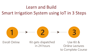 Smart Irrigation System Using IoT Online Project-based Course Garden Irrigation System Design The Best Designing A Basic Pvc Home On 1477x1109 Systems Diagrams Sprinkler Stunning Decor How To An Fire Ideas Inspiring Orbit Timer Manuals Videos At Smart Farms Oregon Miccontroller Based Adaptive Irrigation System Using Wsn For Variet To Install Valves Part 1 Of The Lawn Services Near Me Angies List