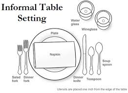 A Typical Informal Place Setting In The US Europe You Would Get Another Fork