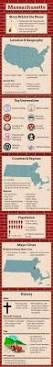 Christmas Tree Shop Sagamore Bridge Address by Massachusetts Photos Massachusetts Tourism Map Photo By