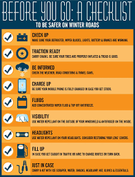 Water Safety Checklist 17 Winter Driving Tips Skills Park Truck ... Five Fuelsaving Tips For Truck Drivers Florida Trucking Association Winter Truck Driving Safety Tips Blog Post Road To Stay Safe While With Big Trucks On The Organization Drivers Alltruckjobscom A Dog What You Should Know 5 Robert J Debry 7 Ntb Eld Going From Paper Logs Electronic Geotab For Large Bit Rebels Best Image Kusaboshicom Visually