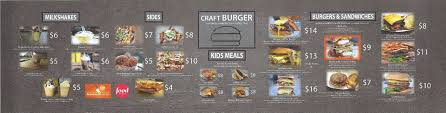 View Our Menu: Cypress, Houston, TX | Craft Burger LLC The Cut Handcrafted Burgers Orange County Food Trucks Roaming Hunger Evolution Burger Truck Northridge California Radio Branding Vigor Normas Bar A Food Truck Star Is Born Aioli Gourmet In Phoenix Best Az Just A Great At Heights Hot Spot Balls Out Zing Temporarily Closed Welovebudapest En Helping Small Businses Grow With Wraps Roadblock Drink News Chicago Reader Trucks Rolling Into Monash Melbourne Tribune Video Llc Home West Lawn Pennsylvania Menu Prices