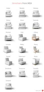 Brilliant Discontinued Ikea Furniture - Modern Innovation Design Us Fniture And Home Furnishings Ikea Sofa The Durable Dense Cotton Karlstad Chair Cover Replacement Is Custom Made For Armchair Sofa Slipcover Light Gray Karlstad 3 Seater Tall Chair Cover Ikea Kivik Series Review Comfort Works Blog Design Ruced Karlstad With Removable Covers Original Instruction Aflet In Temple Meads Bristol Gumtree Amazoncom Mastofcovers Snug Fit Material Slipcover Blekinge White Seater Long Skirt Masters Of Covers 5 Companies That Make It Easy To Upgrade Your White Comfortable Stylish Washable Haywards Heath West Sussex