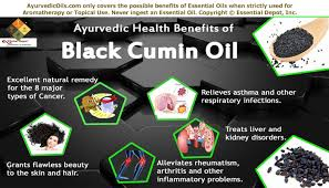 Pumpkin Seeds Prostate Pubmed by Health Benefits Of Black Cumin Seeds Ayurvedic Oils