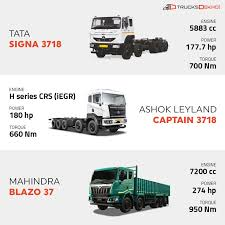 TrucksDekho - Tata Signa 3718 Vs Ashok Leyland Captain...   Facebook 1300 Truckers Could See Payout In Central Refrigerated Sweet Emulsion How Asphalt And Water Combine Pavement Interactive Team Safe Trucking Biteable Truckers To Receive Damages After Carrier Misclassifies Autonomous Spaceport Drone Ship Wikipedia Truck Driver Birthday Wishes Hawthorne We Have A Problem Spacex Has Too Many Boosters Aors Trade Show 2018 Photos Flickr Photos Tagged Bonneted Picssr Crst Gets Hung Up In Harlem Youtube Jual Lemari Napolly Motif Yaman Crs 144 2d Murah Shopee Indonesia