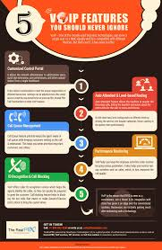 Infographic] - 5 VoIP Features You Should Never Ignore Services Intertional Callback Voip Service Providers Toll Free Telecom Cambodia Co Ltd Voice Over Ip Solution For Busines Of Any Size Vuvoipcom Gateway Solution Inbound Calling Avoxi Provider Business Make Money As Reseller By Offering Numbers Top 5 Android Apps Making Phone Calls How Does A Number Work Infographic Mix Networks Why Agents Should Use Real Estate