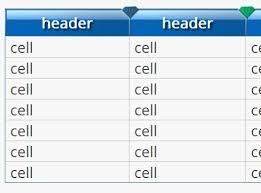 jQuery Plugin To Create Draggable Table Data tableDragAndDrop