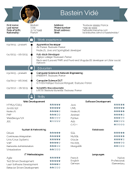French Resumes | Ekiz.biz – Resume A Good Sample Theater Resume Templates For French Translator New Job Application Letter Template In Builder Lovely Celeste Dolemieux Cleste Dolmieux Correctrice Proofreader Teacher Cover Latex Example En Francais Exemples Tmobile Service Map Francophone Countries City Scientific Maker For Students Student