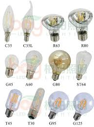 78mm ended halogen replacement r7s base led light bulb r7s