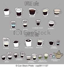 Cute Coffee Menu Hand Drawn Info Graphic And Vector